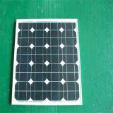 painel solar do silicone 250W Monocrystalline para o sistema solar Home