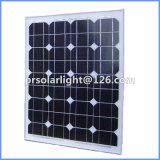 40W 고능률 단청 갱신할 수 있는 에너지 절약 PV Solar 위원회