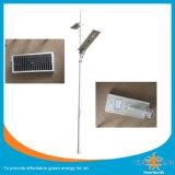 mini luz de calle solar integrada elegante 8W (SZYL-ISSL-60W)