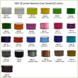 1.75mm ABS Gloeidraad voor 3D Zwarte Kleur van de Printer