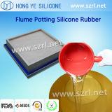 El gel de silicona líquido para el compacto filtra encapsulamiento