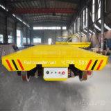 Rumänien-Pflanzenhölzerner Stamm motorisierter Transport-Lastwagen auf Schienen