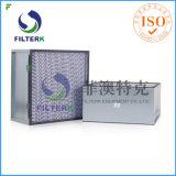 De Filter van de Compressor van de Lucht van de Rand van Ingersoll van de vervanging