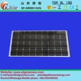 24V (200W-215W), солнечный светлый модуль с положительным допуском (2017)