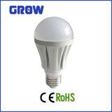 セリウムの公認のDimmable LEDの球根LEDの地球ライトE27 (GR909D)