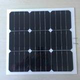태양 전지 가격 30W Sunpower 반 유연한 태양 전지판 20.5V