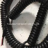 Multi-Coeurs isolant en PVC TPU gaine de câble de commande