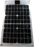 Легкий вес 110wp на лодке из алюминия гибкая солнечная панель
