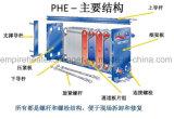 フレオンおよびアンモナル積極的な液体のための半溶接された版そしてフレームの熱交換器