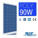 90W多PVのモジュールのホームのための最もよい太陽エネルギーの計画