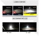 Lampadine del faro dello S1 LED 9005 DC9-32V 8000lumens