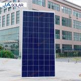 Цена панели солнечных батарей Mono 300W 330W Китая Ja