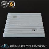 Prodotti tecnici di ceramica per il dissipatore di calore