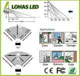 [Novo Design] 100W Waterproof Cold White Sensor de Movimento Outdoor LED Flood Lights