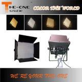 Luz fresca del panel del LED para la iluminación del estudio de la etapa