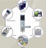 Elektronische Hotel-Verschluss-Systems-Tür-Griff-Euroverschlüsse