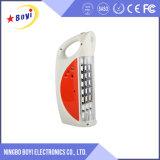 OEM/ODM Lithium-Batterie-nachladbare Notleuchte LED