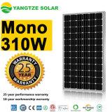Mnre ha approvato 24V 300W 310W 320W un comitato solare da 330 watt