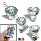 Ampoule de LED