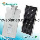 O Ce, SAA, RoHS, CCC, C-Tiquetaqueia certificação toda em uma luz de rua solar
