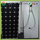85W kristallener PV monoSonnenkollektor für Solarstraßenbeleuchtung-System