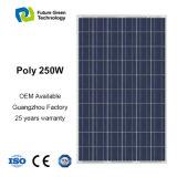 Panneau solaire photovoltaïque polycristallin 250W à énergie renouvelable