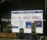 Parede retratada de parede LED Picture Poster Light Box