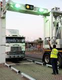 O sistema de rastreio não intrusivo para a Alfândega, portos marítimos do Gerenciamento de Segurança4000