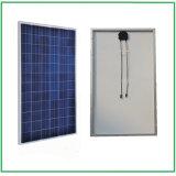 Поли панель солнечных батарей 250W 300W для домашнего солнечного модуля PV