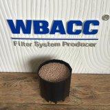 Wabco 4324102227 T250W Luft-Trockner-Filter für LKW-Luft-Adsorbent-Kassette Volvo-Benz-DAF-Iveco