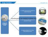 Wanfeng Brang 99.9% EU2o3 유로퓸 산화물