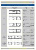 Гидровлические множественные клапаны управления по направлению для тележек