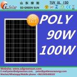модуль 18V 95W 100W поли солнечный (2017)