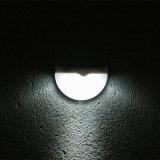 La energía solar Lampara de pared LED Luces de jardín con cuerpo de la inducción