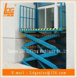 Lager-Transporteinrichtungen (SJG0.5-5)