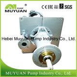 Acque di rifiuto resistenti che trattano la pompa centrifuga elaborare minerale