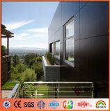 ISO и SGS аттестовали панель ACP чистки собственной личности Ideabond Nano алюминиевую составную
