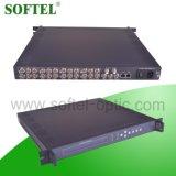 MPEG-4 Avc/H. 264 com o HDMI ao modulador do codificador de DVB-T