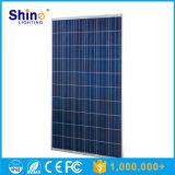 250W Mono/Poly Module solaire panneau solaire pour le système d'alimentation solaire