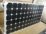 modul PV-Verkleidungs-Monopolyverkleidungs-China-Hersteller-Angebots-preiswerter Preis des Sonnenkollektor-170W~200W Solarfür Indien-Markt-Pakistan-Markt