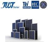 最下の価格のドイツの品質130Wの多太陽電池パネル