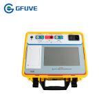Teste de GF1061 CT&PT a respeito da engenharia da eletricidade