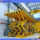Stationärer hydraulischer Sicssor Aufzug/anhebende Einheit
