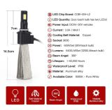 Hb4 9006 옥수수 속 LED 헤드라이트 변환 장비 드라이브 전구