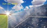 MPの高品質の太陽電池の光起電モジュール