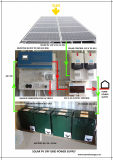 太陽エネルギーシステムのための格子インバーターを離れたSnadi 1kw 1.5kw 2kw 3kw 4kw 5kw 6kwの正弦波