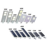8W d'éclairage solaire Système d'alimentation solaire Rue lumière LED avec certificat TUV
