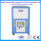 産業使用/水冷却スクロールスリラーのための10HP水によって冷却されるスリラー