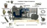 Hochdruckplastikschlag-formenluftverdichter des haustier-30bar
