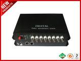 8チャネルHD-SDI高密度デジタルのビデオファイバーDVR伝達